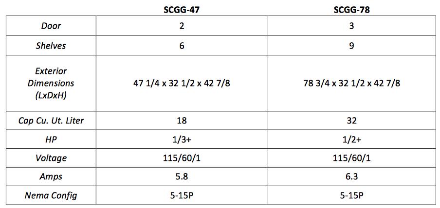 SCGG-47, SCGG-78