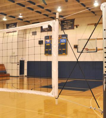 Indoor-Nets