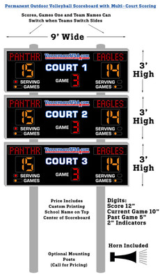 POVS-SC: Permanent Outdoor Volleyball Scoreboard - Multi Court