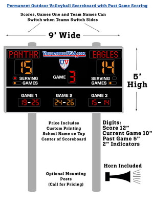 POVS-WPGS: Permanent Outdoor Volleyball Scoreboard with Past Game Scoring