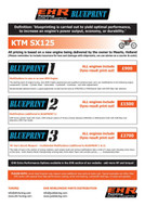 KTM 125 BLUEPRINT TUNING