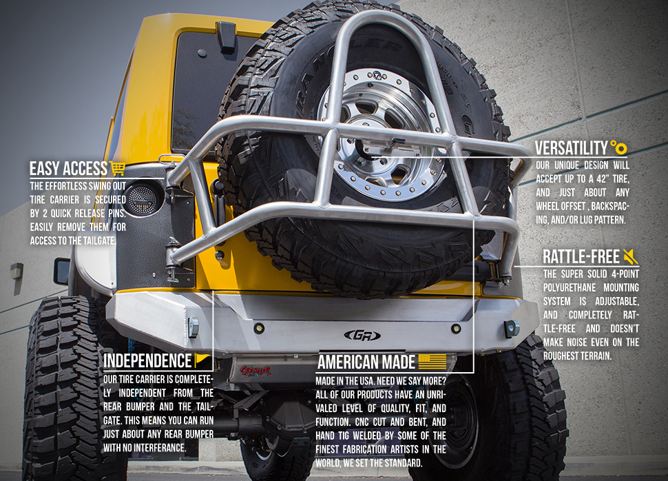 Jeep Jku Rear Tire Carriers Genright Off Road Made In
