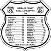 Route 66 Mileage Chart Wholesale Novelty Highway Shield HS-560