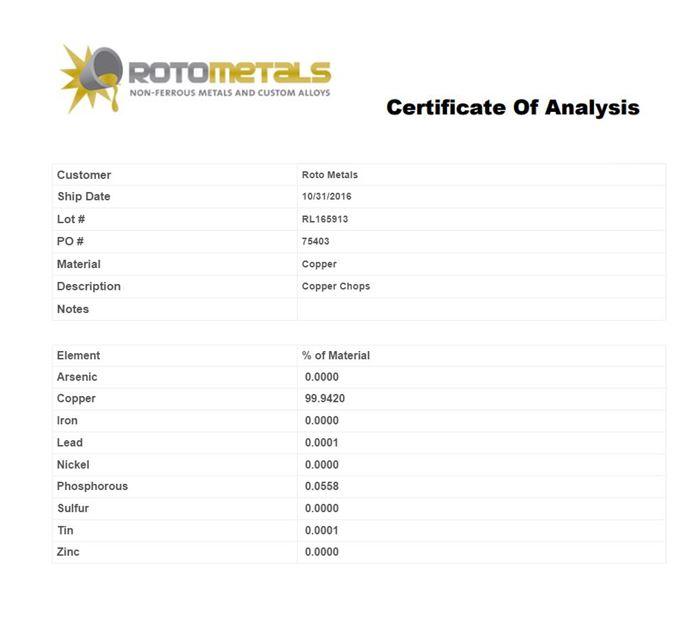 certificate-of-analysis.jpg-copper-chops.jpg