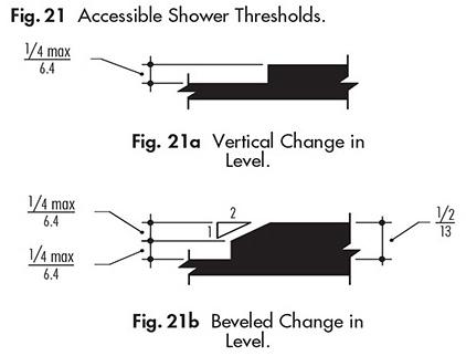 COMBINATION TUB/SHOWER UNITS