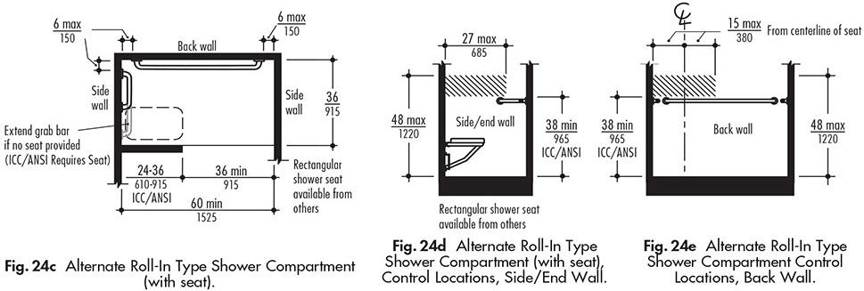 Controls And Accessories For Shower And Bathtub   ADA Guidelines