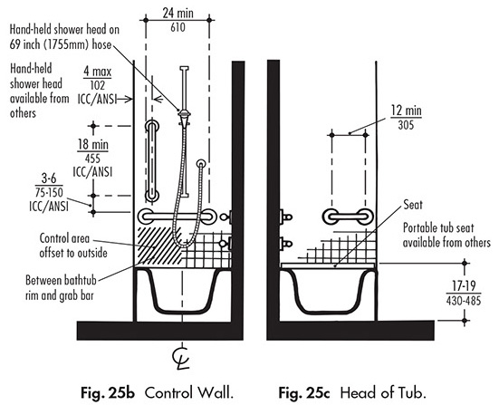 Controls And Accessories For Shower And Bathtub | ADA Guidelines