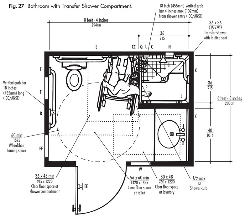 Ada design solutions for bathrooms with shower House plans for disabled people