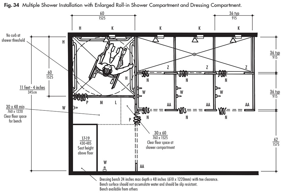Multiple Shower Installation With Enlarged Roll In Shower Compartment And  Dressing Compartment.