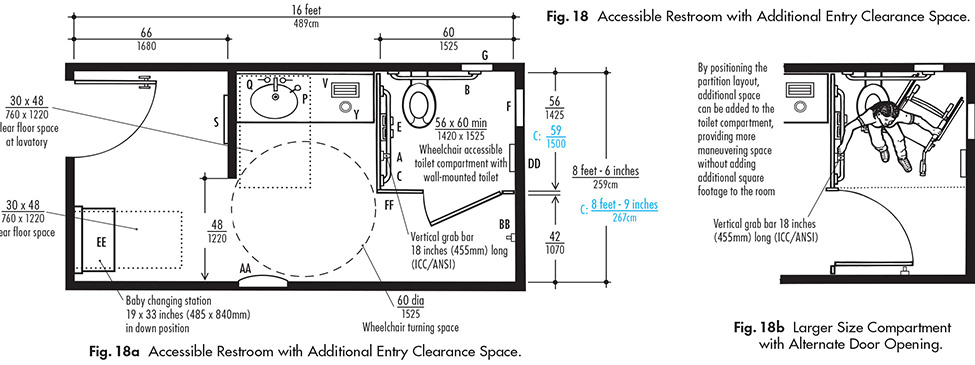 Small or single public restrooms ada guidelines harbor for Ada compliant flooring