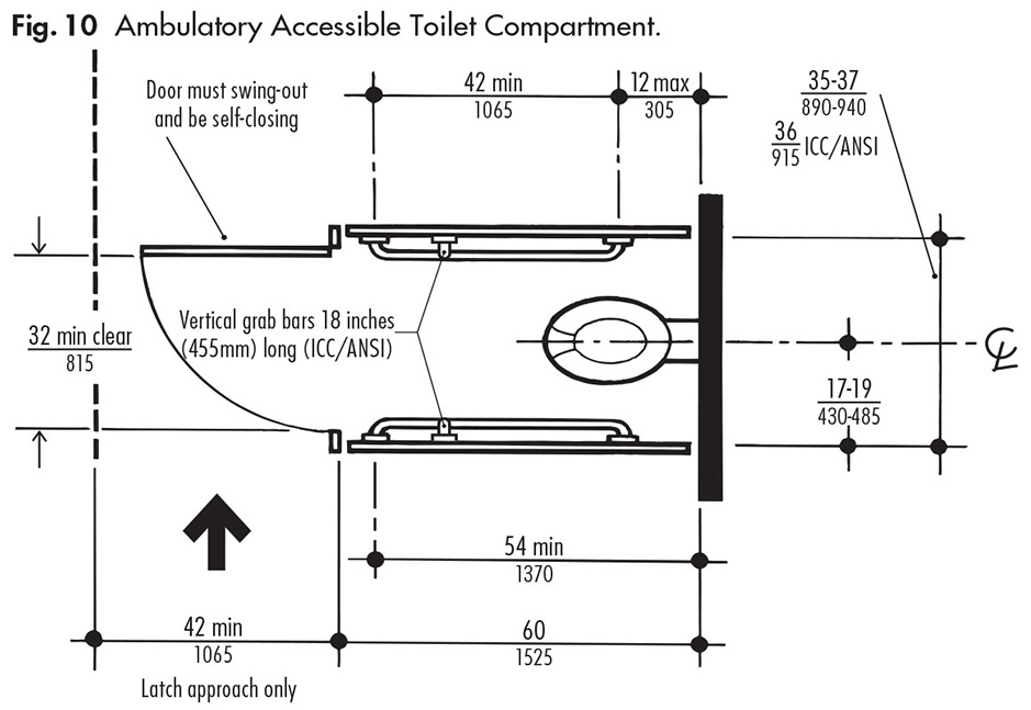 Do i need accessible toilet compartments ada guidelines for Bathroom partition hardware near me