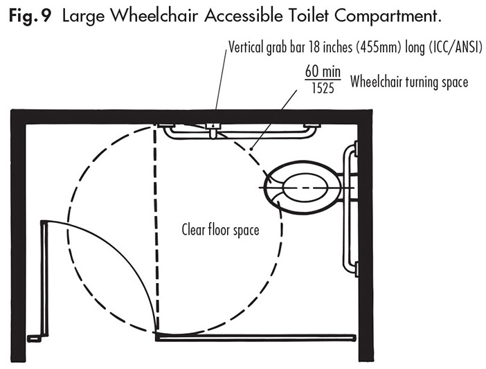 grab bars in accessible toilet compartments ada approved harbor
