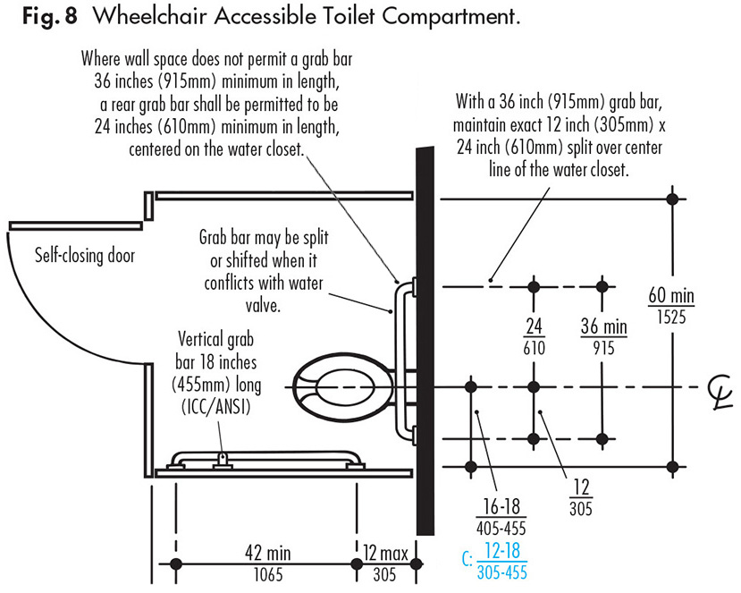 Non Ada Bathroom grab bars in accessible toilet compartments | ada approved