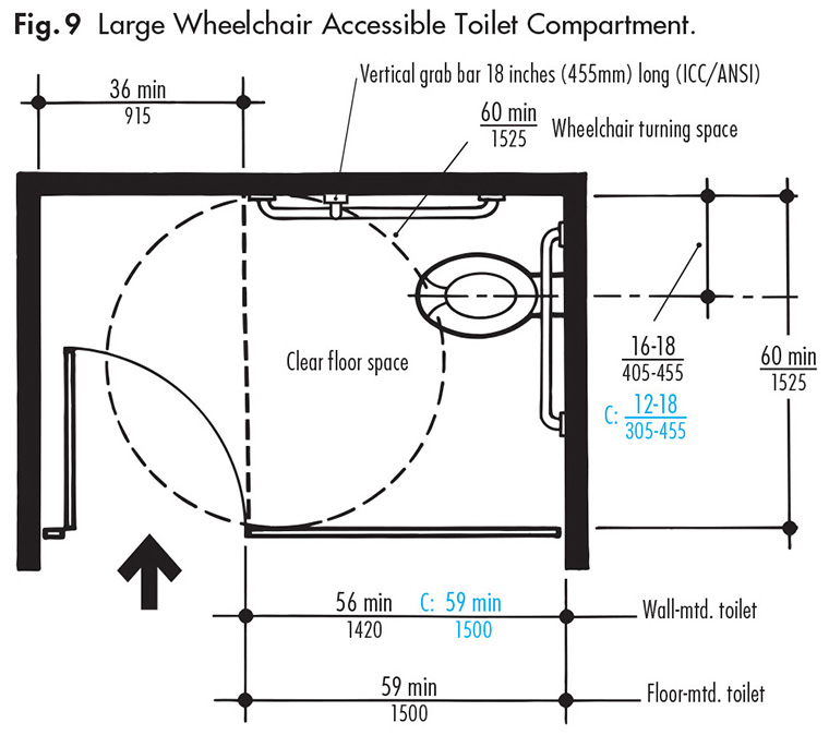 Do I Need Accessible Toilet Compartments? | ADA Guidelines