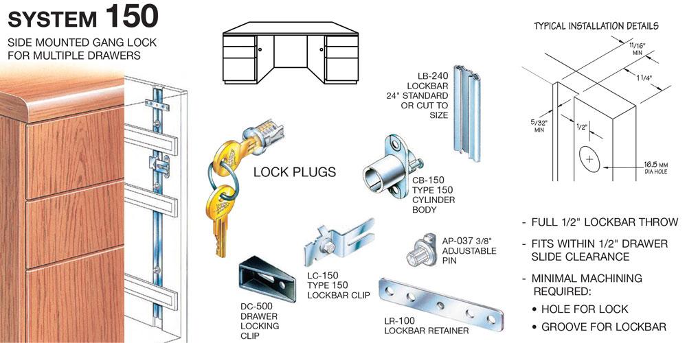 Timberline System 150 Multi Drawer Gang Locks