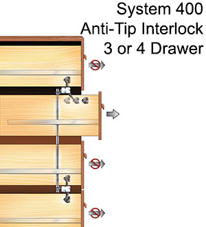 Timberline Cabinet Locks Secure Your Doors Amp Drawers