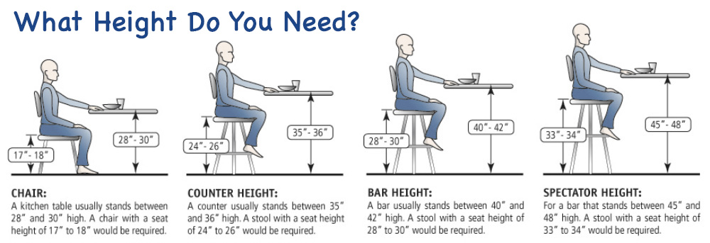 Height Options And Definitions For Table Legs Harbor