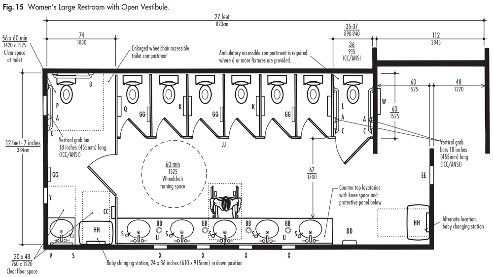 Large public restrooms ada guidelines harbor city supply for Ada compliant bathroom layout
