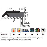 "NGP 1-5/16"" X 1/4"" Neoprene Perimeter Seal 133NA"