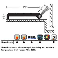 NGP Nylon Perimeter Seal for use with parallel arm closers 706E