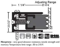 "NGP 1-1/2"" X 25/32"" Adjustable Perimeter Seal 303"