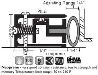"NGP 1-1/2"" X 25/32"" Adjustable Perimeter Seal 3038"