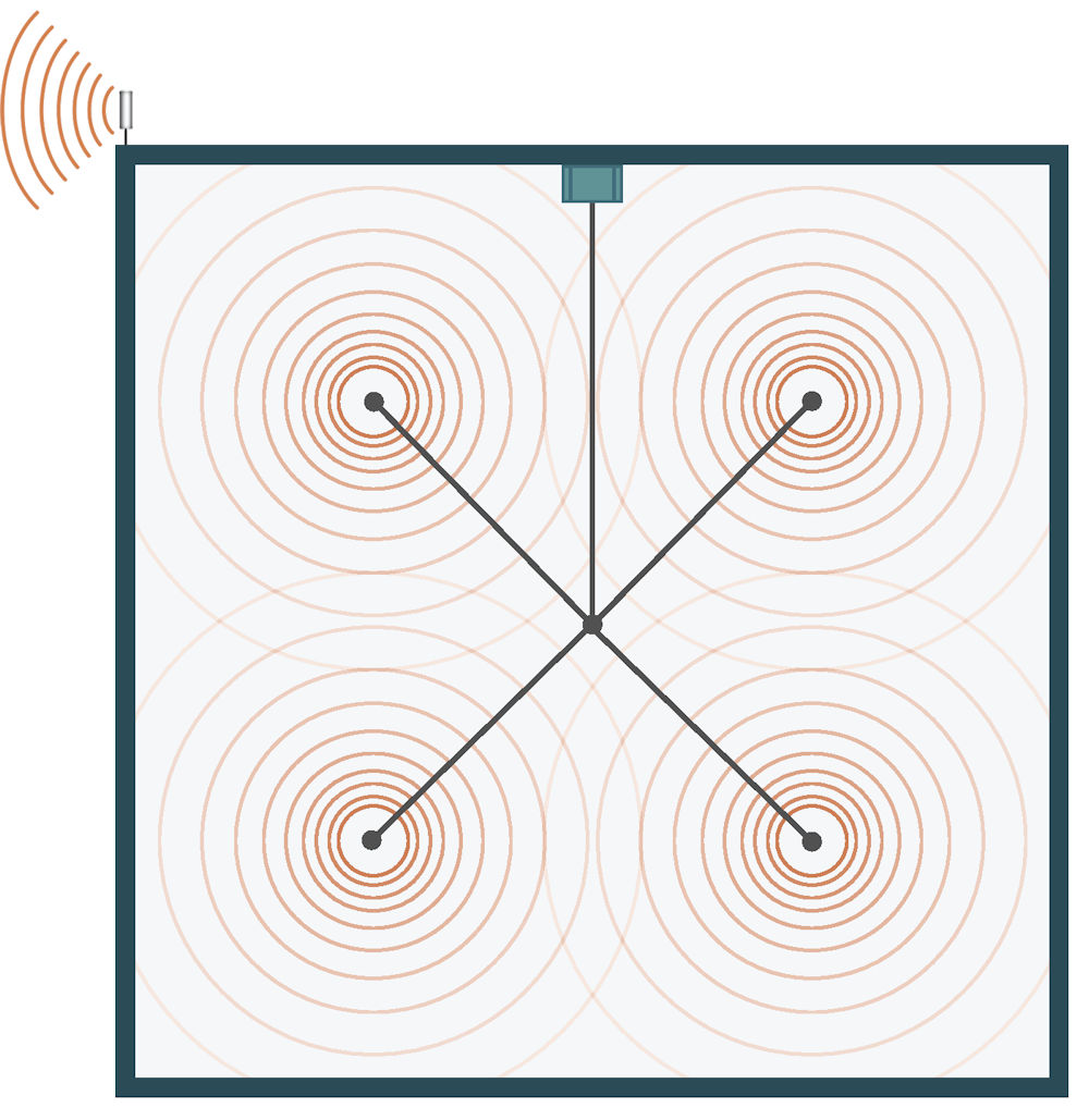 Wilson 471104 weBoost Small Office PRO system multi-antenna setup 1