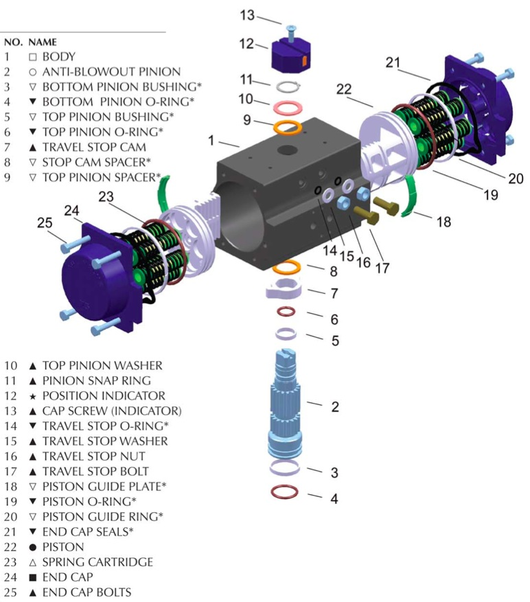 Three Dimensional Pneumatic Actuator