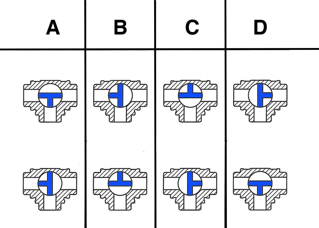t-port-flow-path-position-valveman.com  Way Zone Valve Piping Diagram on swimming pool multiport valve diagram, ball valve diagram, 3-way diverter valve, three-way valve diagram, 3-way diverting valve diagram, 3-way flow valve, 3-way zone valve diagrams, hot water mixing valve diagram, 3-way valve plastic, 4-way valve diagram, leonard mixing valve parts diagram, 3-way valve operation, 3-way control valve detail, 3-way valve drawing, 3-way y-valve, 3 way fuel valve diagram, how does a shower diverter work diagram, 3-way valve schematic, 5 way valve diagram,