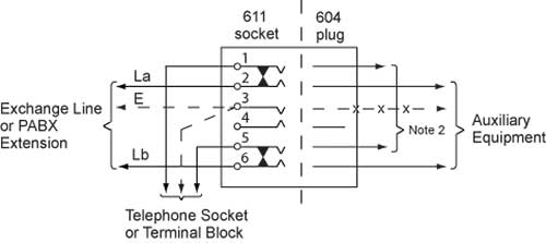 telephone wiring modes 7-Way Socket Wiring Diagram