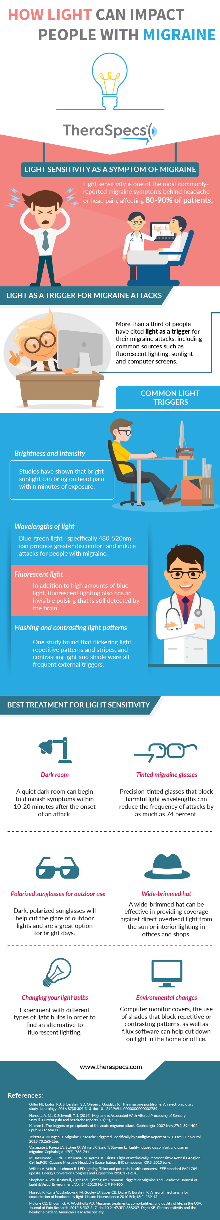 How Light Impacts People with Migraine Infographic