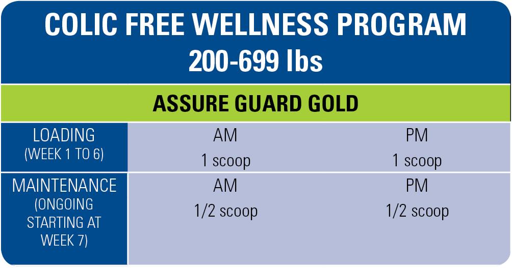 free1-wellness-program-200-699