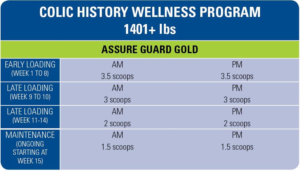 colic3-history-wellness-program-1401