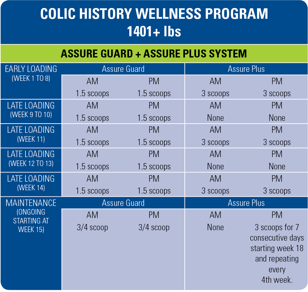colic-history-wellness-program-1401