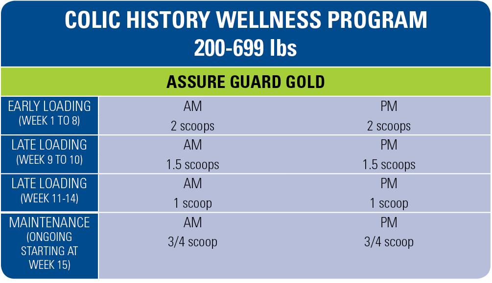 colic1-history-wellness-program-200-699