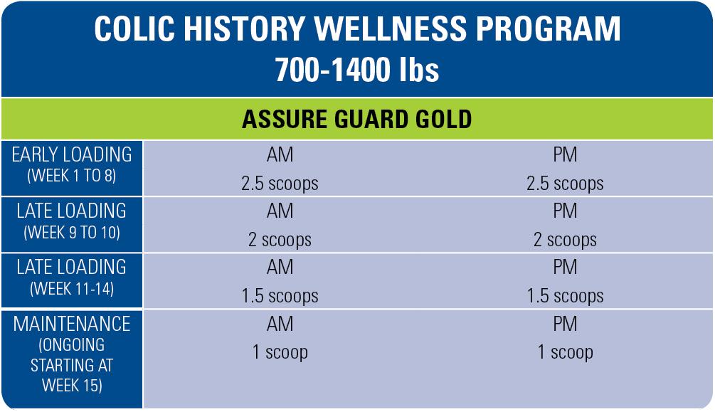 colic2-history-wellness-program-700-1400
