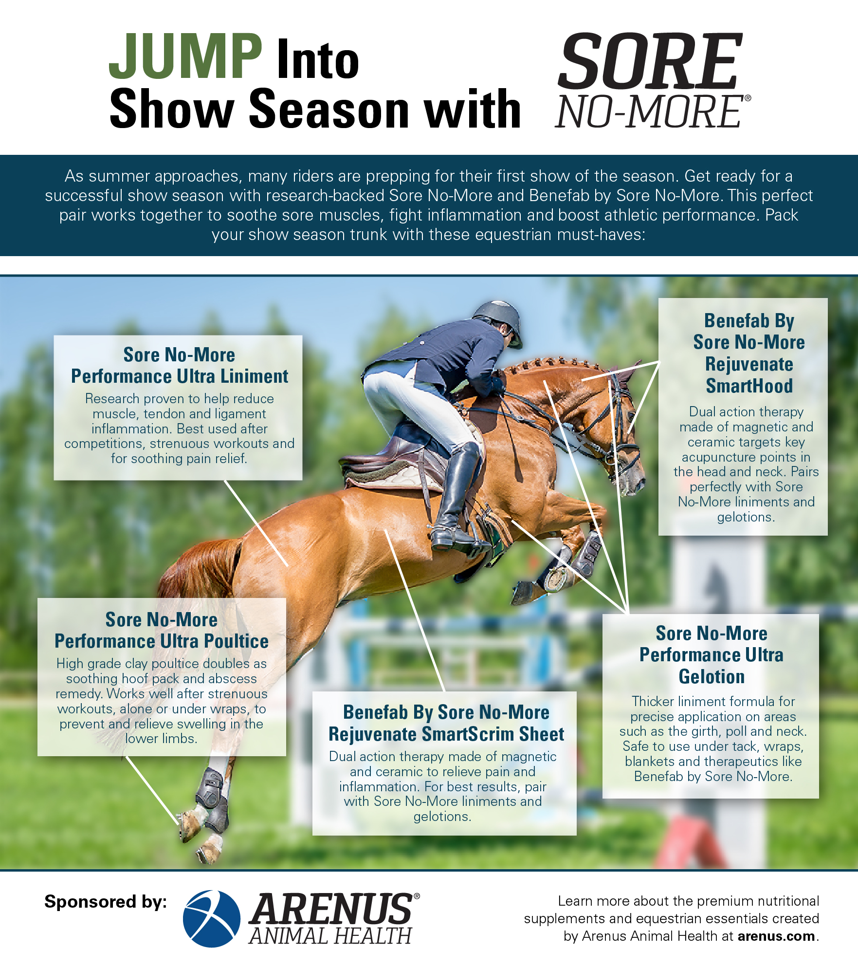 Jump Into Show Season with Sore No-More