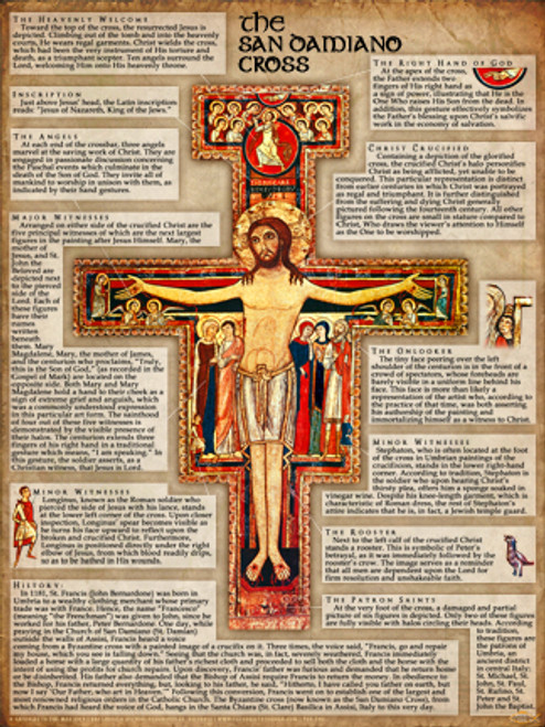 San Damiano Cross Explained Poster