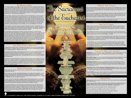 The Mass & Eucharist Explained Poster (Classic)
