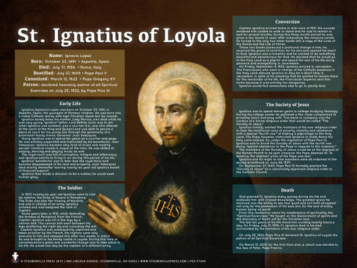 Saint Ignatius of Loyola Explained Poster