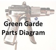 Green Garde Spray Gun Parts Breakdown