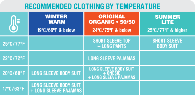 temperature-workings-02-v0.3.png