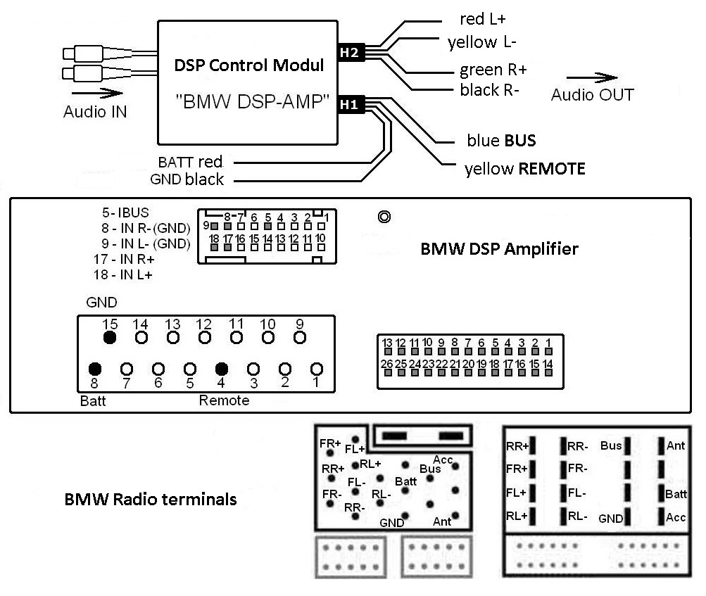 Dsp Amp Retention Interface Control Module For Bmw Rr L322 Audio E39 Factory Wiring The Adaptor Has A Built In Circuits Sound Transmission Made By Differential Circuit With Balanced Outputs It Is Also Possible To Connect