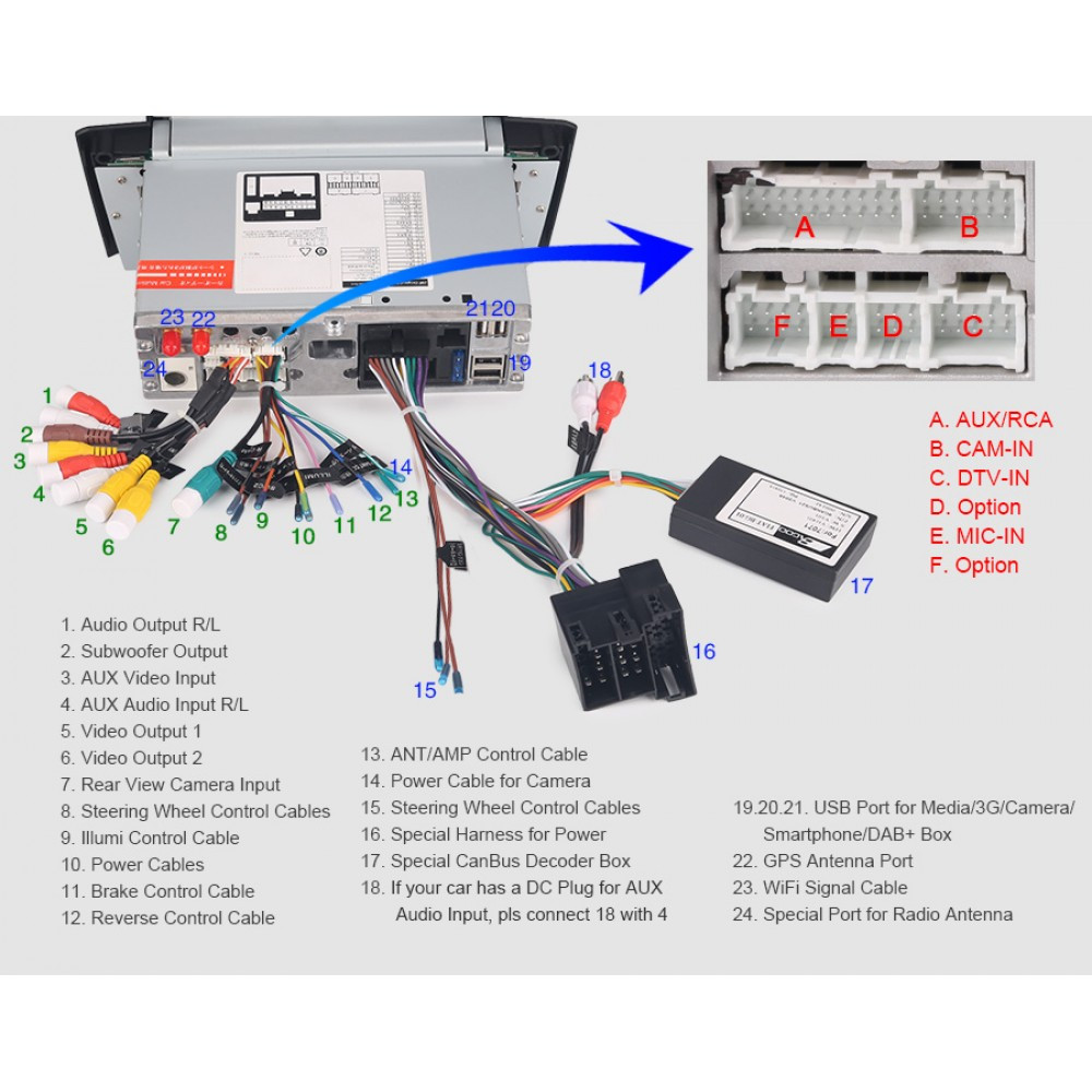 Pba Fi3723l Android 71 After Market Radio For Fiat Punto Mk3 Wiring Diagram Central Locking Larger More Photos