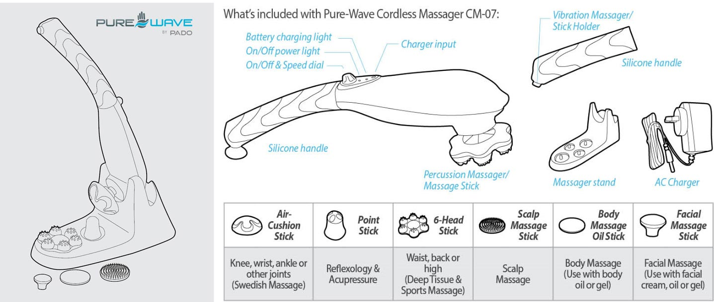 Recommend Wahl vibrator messenger are