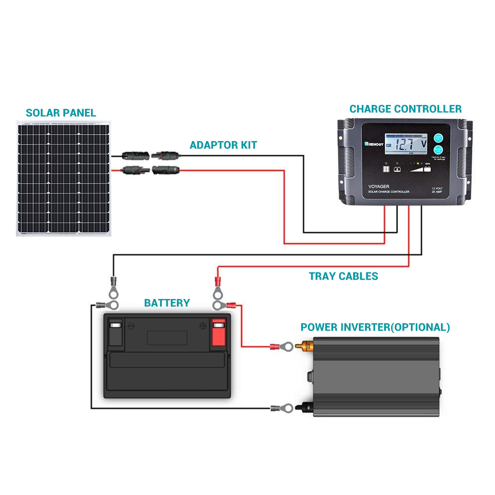 50D-SSWD  Watt For Solar Panels Wiring Diagram on for home, for 2 24v wind turbines 10 100w, 12v rv, for 12 volt electric rv,