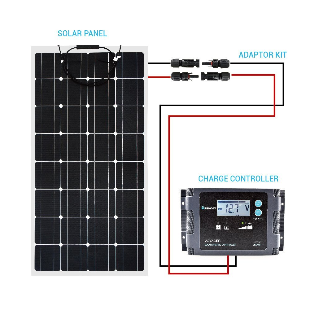 Solar Panel To Charge Controller Adapter Kit Renogy Wiring Diagram Other Top Rated Products