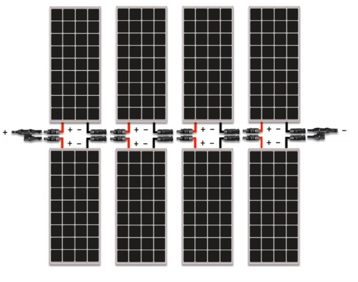 series and parallelas you can see this series parallel connection has 2 strings of 4 panels the strings are paralleled together