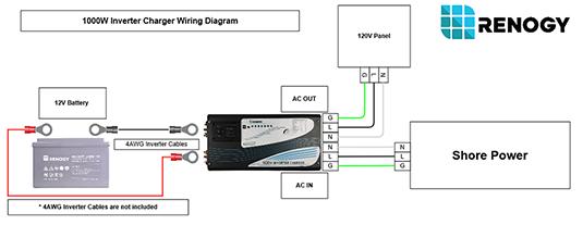 inverter charger wiring diagram schematic diagram rh 44 wihado de