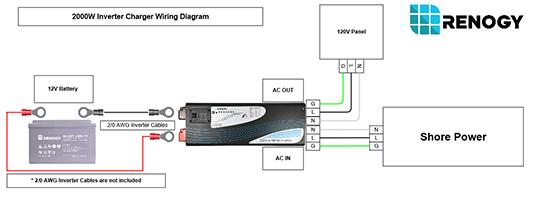 Enjoyable Inverter Charger Wiring Diagram Wiring Diagram Wiring 101 Orsalhahutechinfo